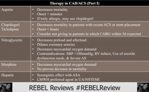 High-Yield Information - CAD ACS Therapy Internal Medicine Boards