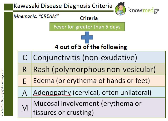 Kawasaki Disease Mneumoni