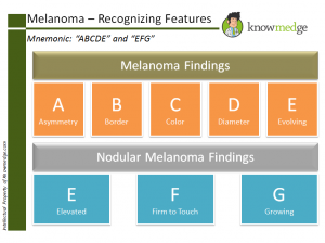 Features of Melanoma can be recognized by the mnemonic ABCDE
