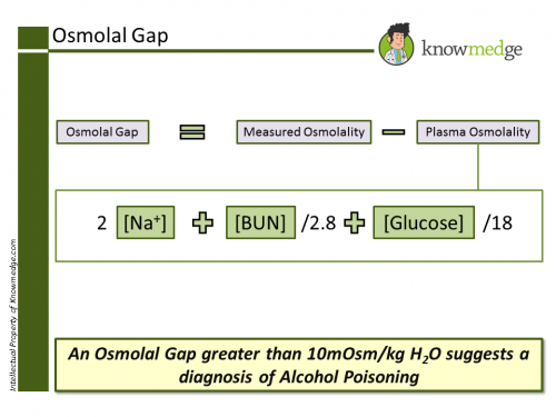 Osmolal Gap Internal Medicine 1