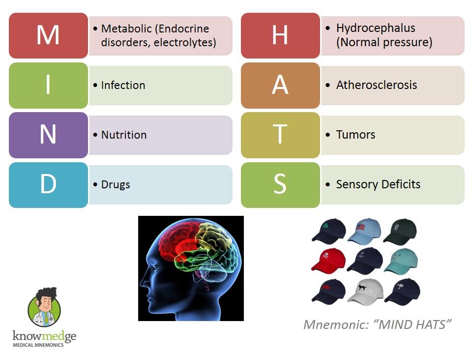 Medical Mnemonic - Reversible Causes of Dementia