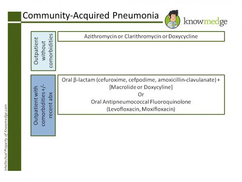 Community-Acquired Pneumonia1