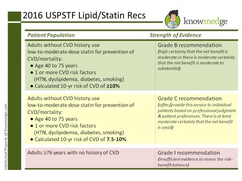 2016 USPSTF Lipid