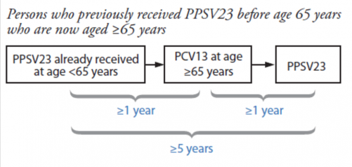 pneumococcal-vaccination-2