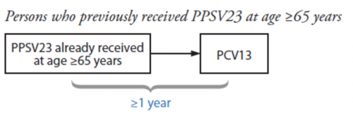 pneumococcal-vaccination-3